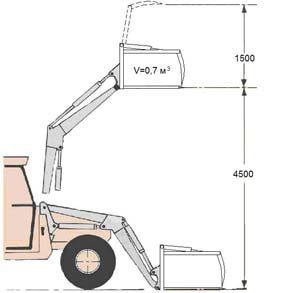 Высота погрузки Универсал 800У-4,5